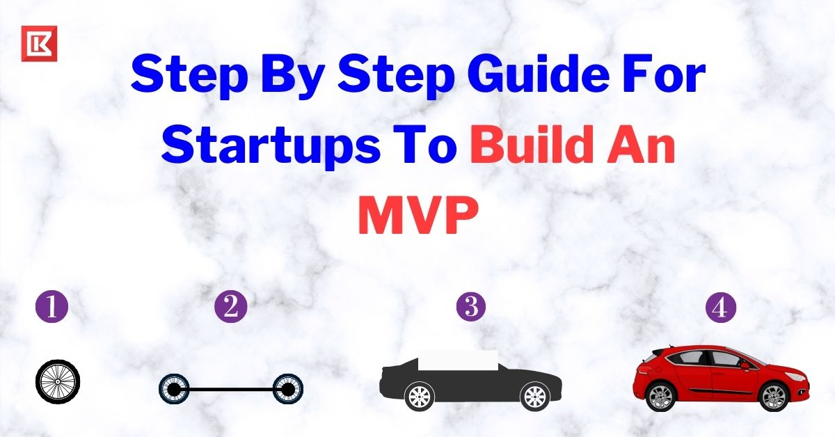 Itobuz Technologies- Build A Successful MVP for Your Tech Startup in 2021