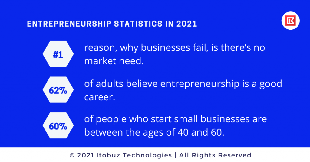 Actionable Insights On Startup Businesses for 2021