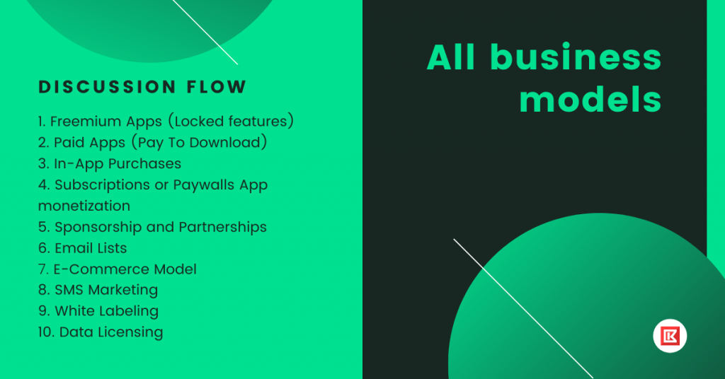 All business models for app monetization:- Freemium, Paid, In-app purchases, subscriptions or paywalls, sponsorships, partnerships, email lists, e-commerce model, sms marketing, white labeling, data licensing