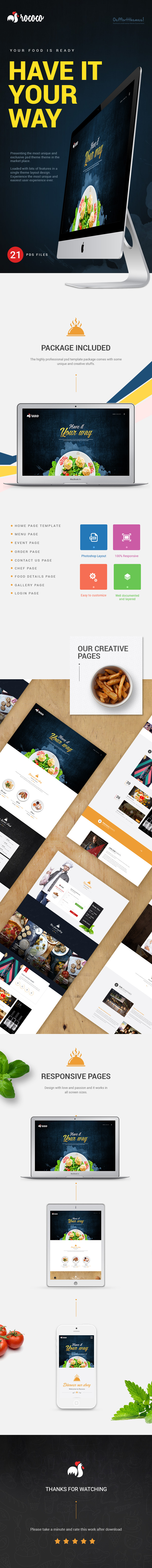 Rococo| Multipurpose Restaurant PSD Template - 2